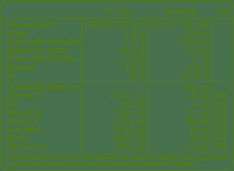 informacion nutricional probioticos