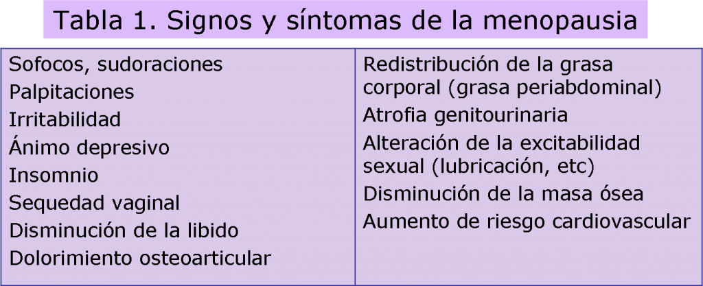 tabla probioticos