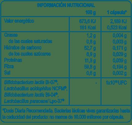 Información nutricional Lactoflora Restore